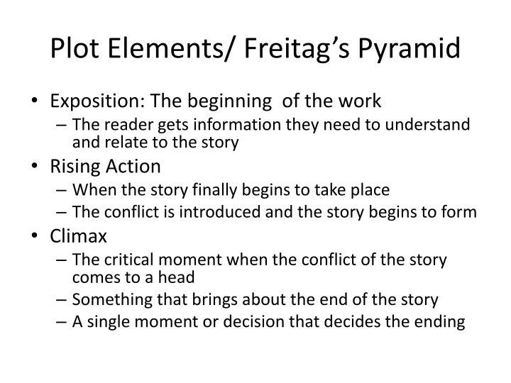 Plot Elements/