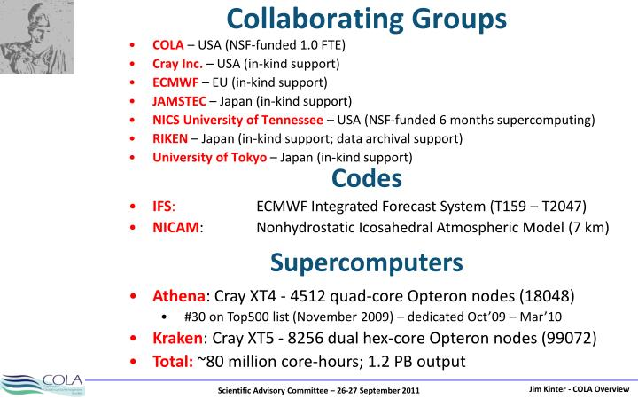 Collaborating Groups
