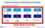 experimentation with nation al models