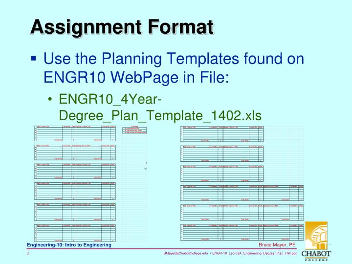 Assignment format