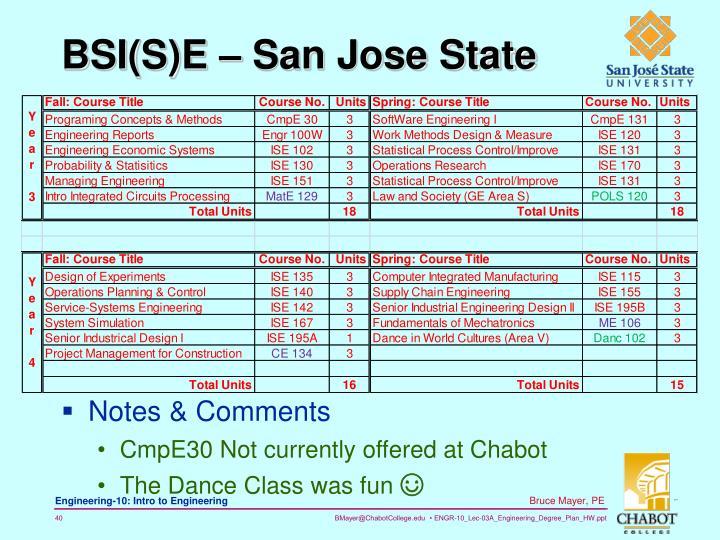 BSI(S)E – San Jose State