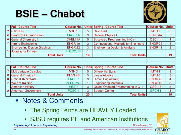 BSIE – Chabot