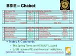 bsie chabot