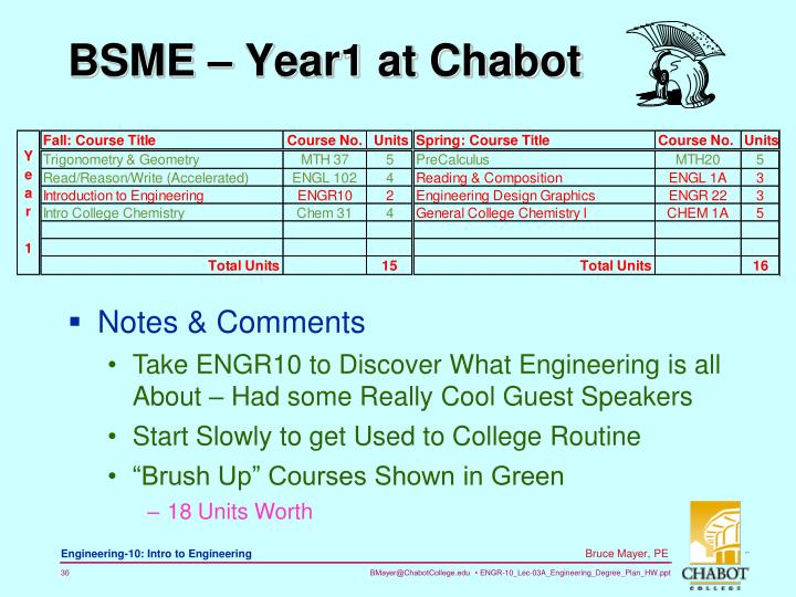 BSME – Year1 at Chabot