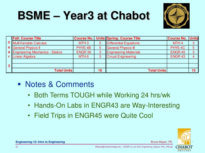BSME – Year3 at Chabot
