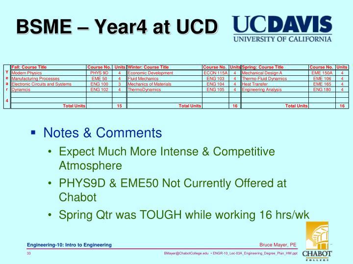 BSME – Year4 at UCD