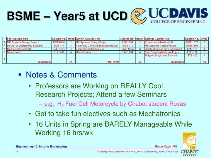 BSME – Year5 at UCD