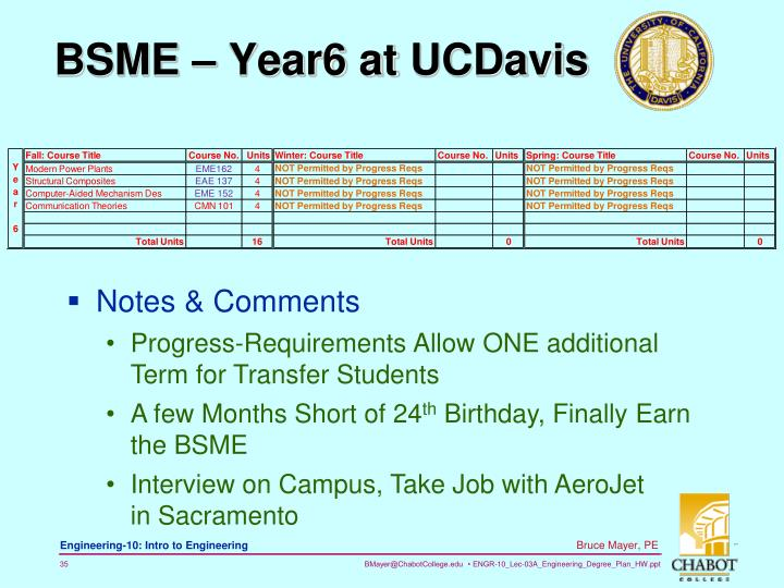 BSME – Year6 at
