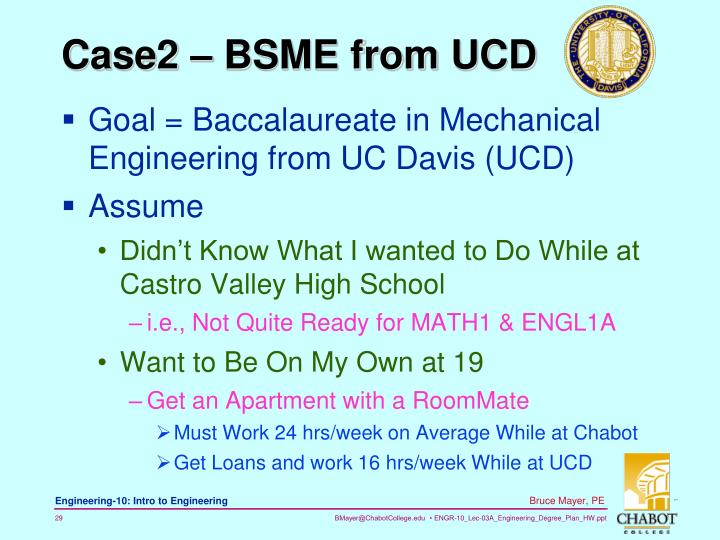 Case2 – BSME from UCD