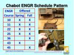 chabot engr schedule pattern