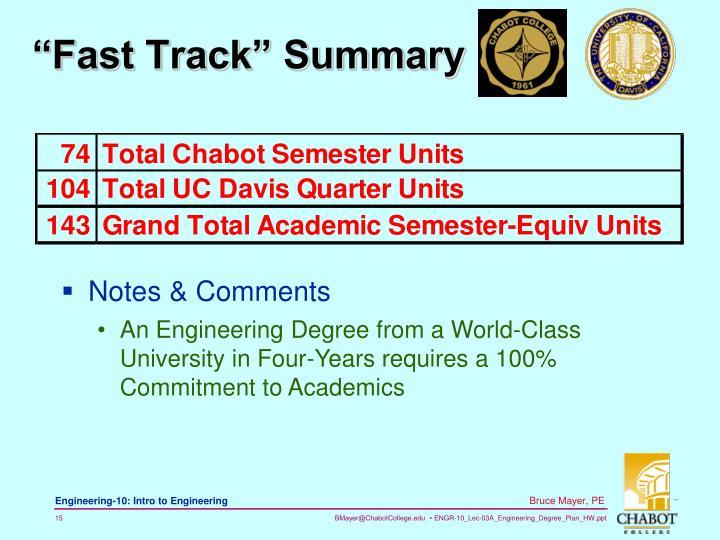 """Fast Track"" Summary"