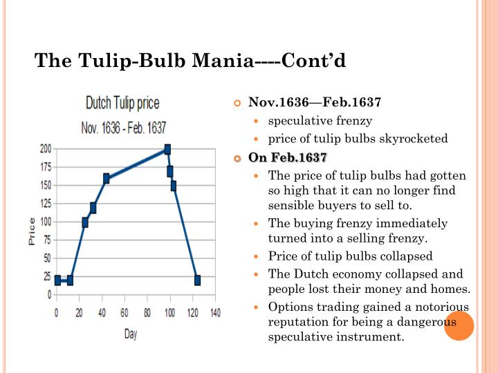 The Tulip-Bulb Mania----Cont'd