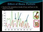 effect of biotic factors