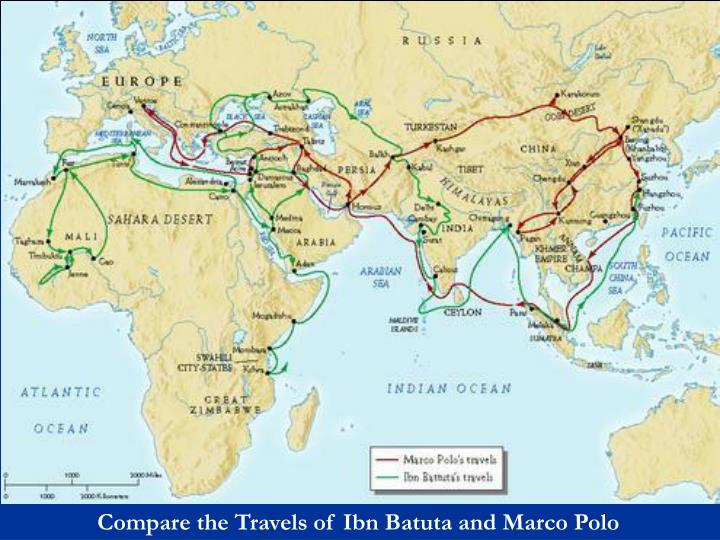 Compare the Travels of Ibn Batuta and Marco Polo