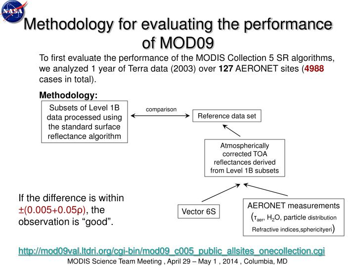 Methodology for evaluating the performance of MOD09