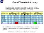 overall theoretical accuracy