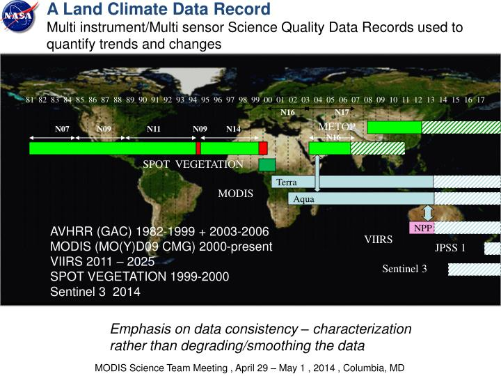 A Land Climate Data Record
