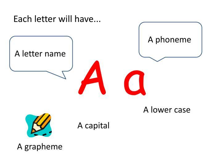 A phoneme