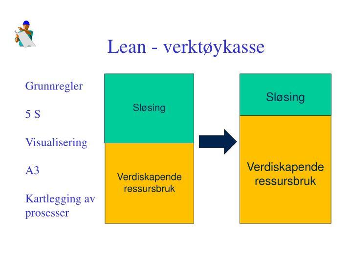 Lean - verktøykasse