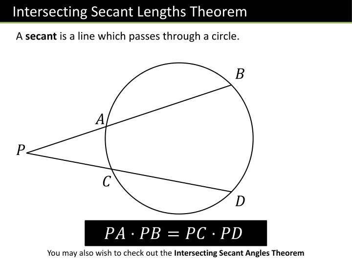 Intersecting Secant Lengths Theorem