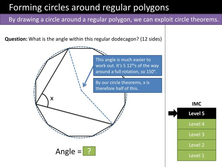 Forming circles around regular polygons