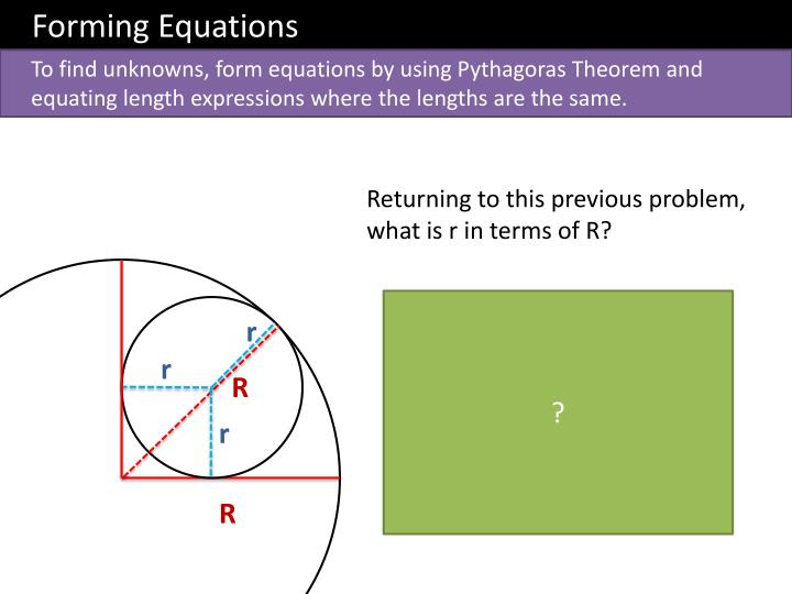 Forming Equations