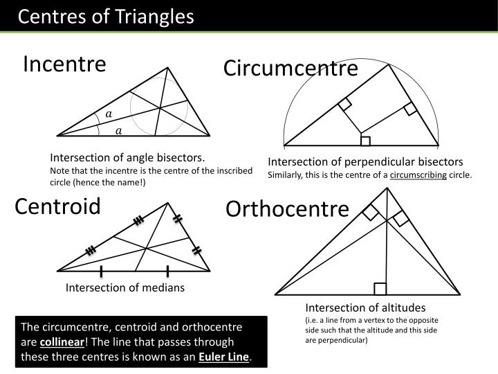 Centres of Triangles