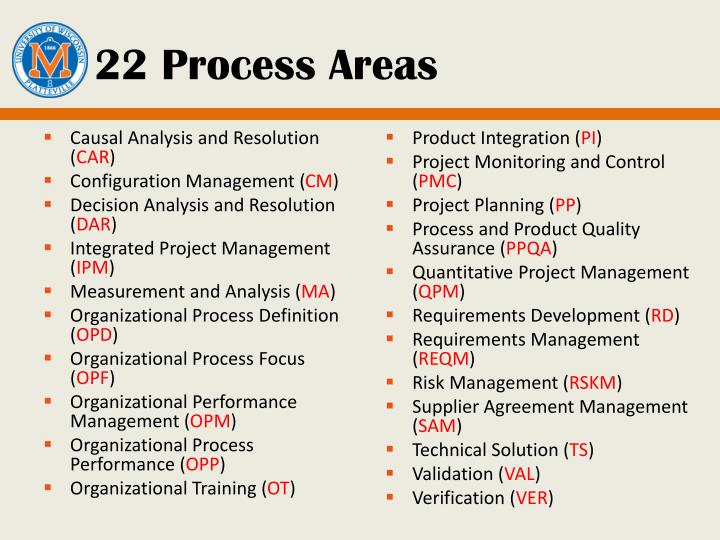 22 Process Areas