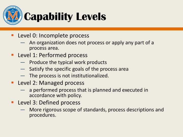 Capability Levels