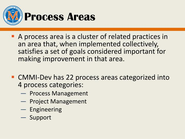 Process Areas