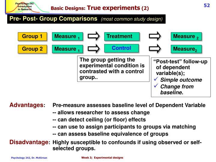 Basic Designs: