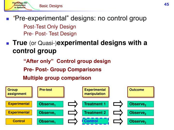 Basic Designs