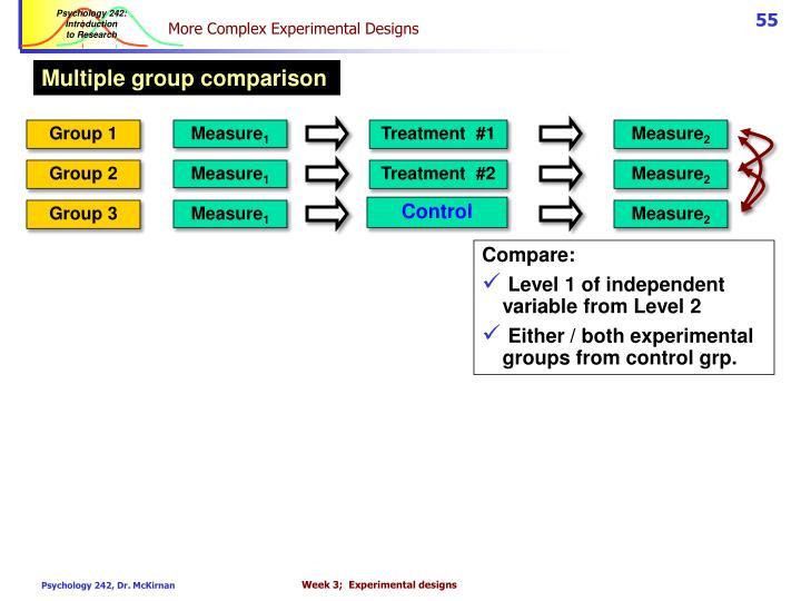 More Complex Experimental Designs