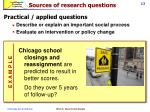 sources of research questions