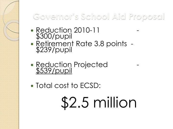 Governor's School Aid Proposal