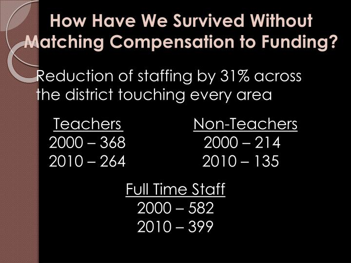 How Have We Survived Without Matching Compensation to Funding?