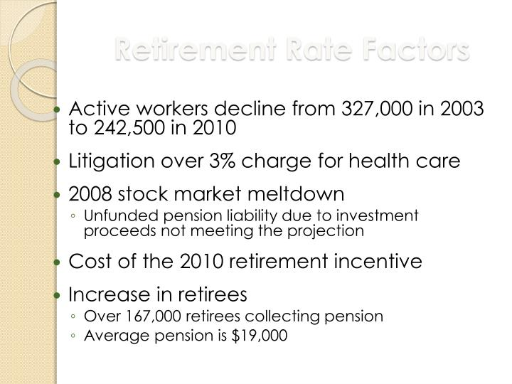 Retirement Rate Factors