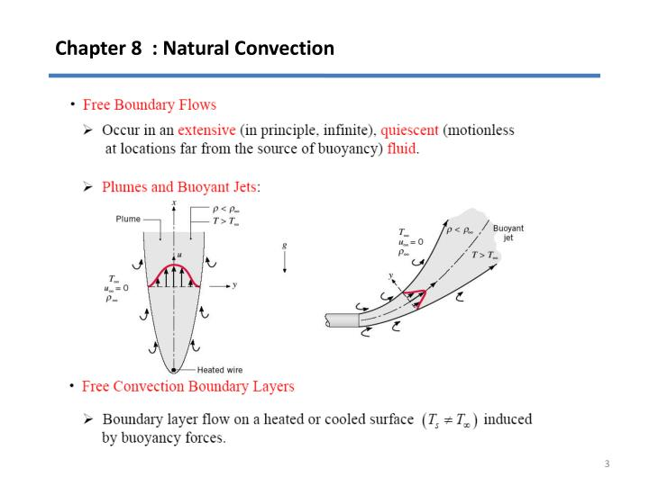 Chapter 8 natural convection2