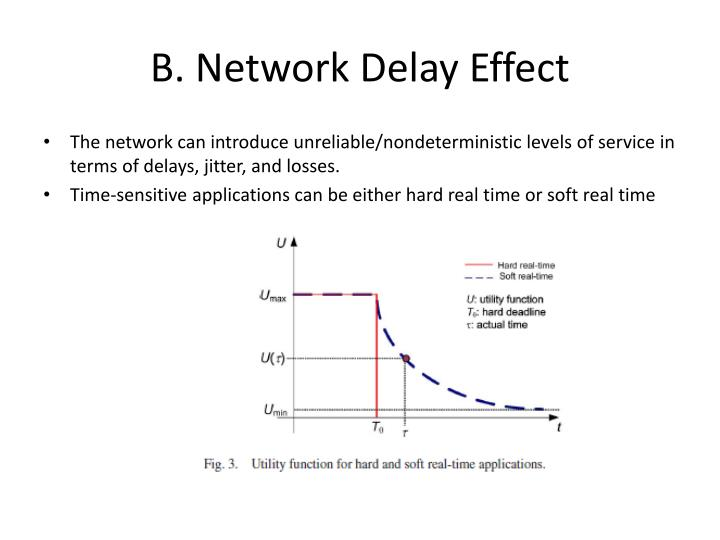 B. Network Delay Effect