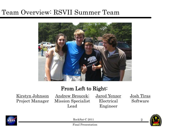 Team Overview: RSVII Summer Team
