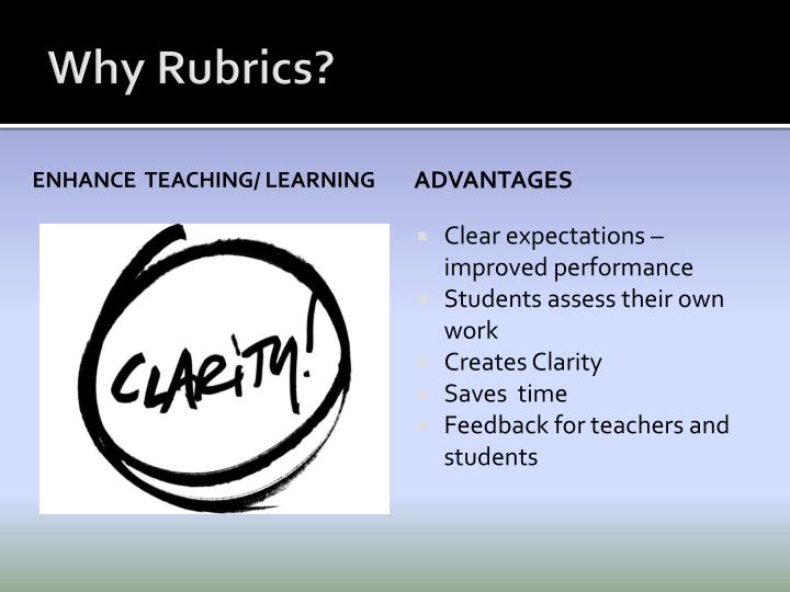 Why Rubrics?