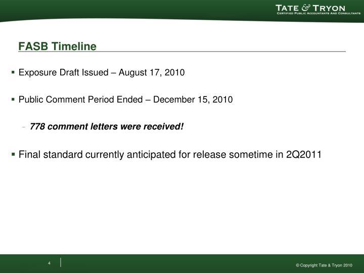 FASB Timeline
