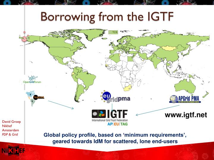 Borrowing from the IGTF