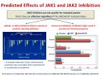 predicted effects of jak1 and jak2 inhibition