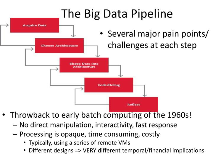 The Big Data Pipeline