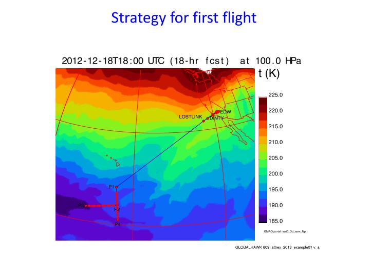 Strategy for first flight