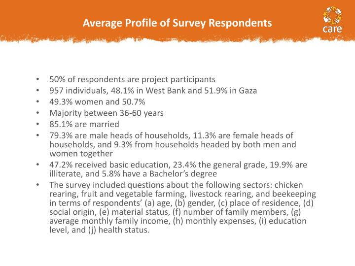 Average Profile of Survey Respondents