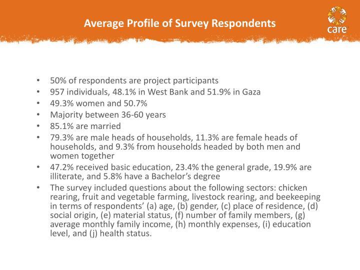 Average Profile of Survey Respondents