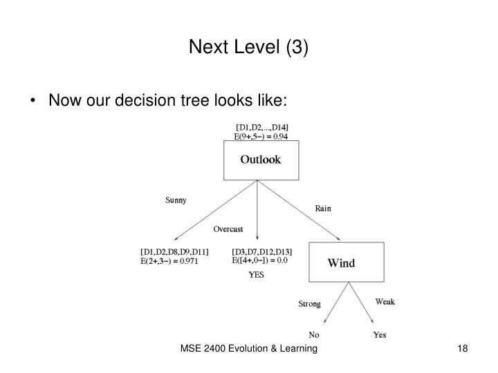 Next Level (3)