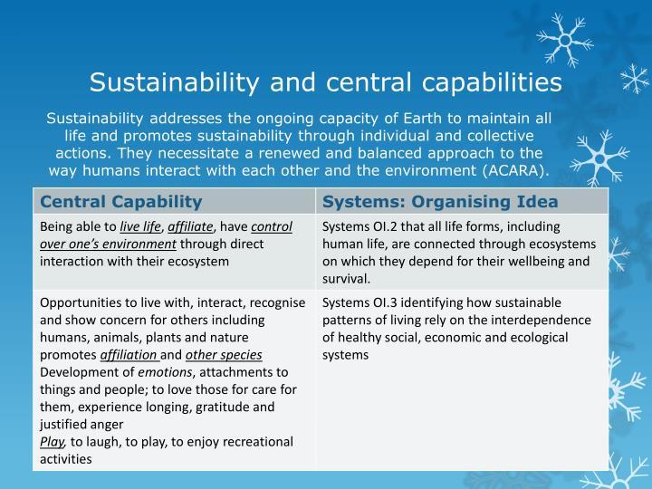 cross curriculum priorities acara pdf